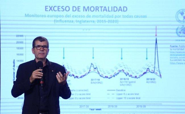 exceso de mortalidad